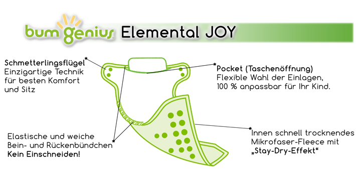 Bumgenius Elemental JOY Bild