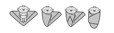 Piktogram mit einer Anleitung zum Pucken von Babys mit einem Musselintuch
